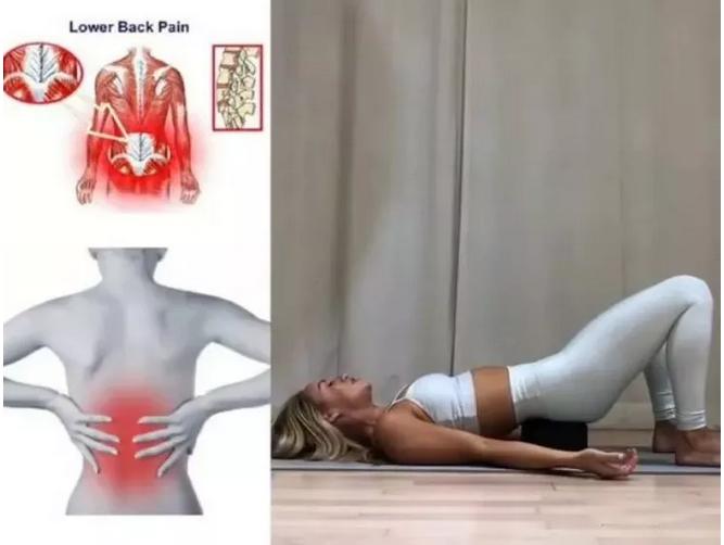 理疗瑜伽培训_理疗瑜伽的好处_功效_作用